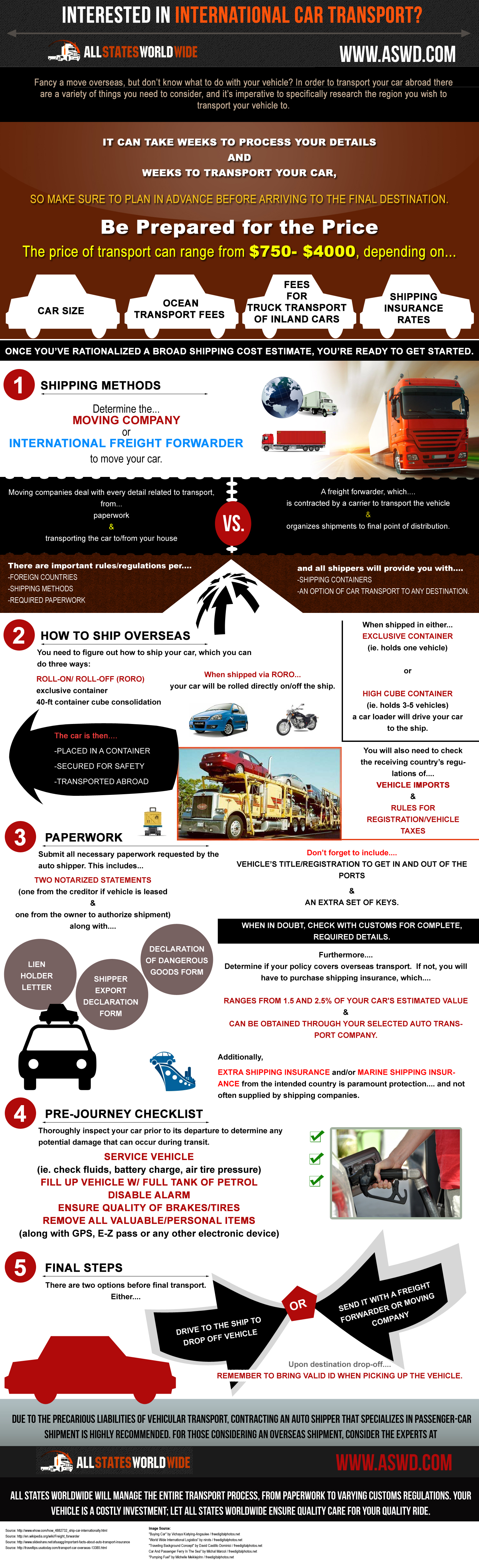 international auto shipping infographic